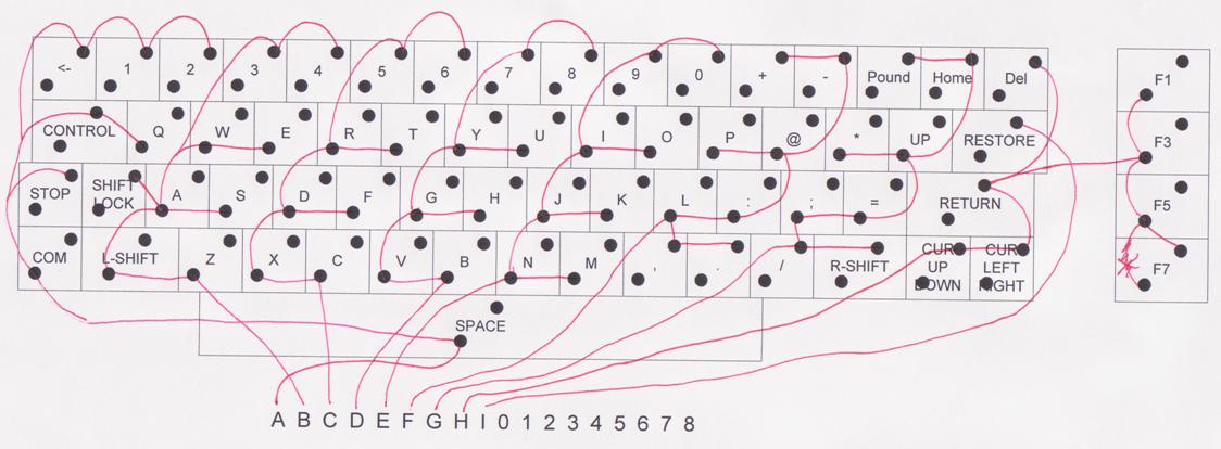 Keyboard Wiring Diagram: Pc Keyboard Wiring Diagram - The Best Wiring Diagram 2017,Design