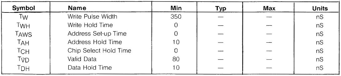 Commodore SID 6581 Datasheet – Waiting for Friday